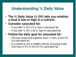 understanding daily value