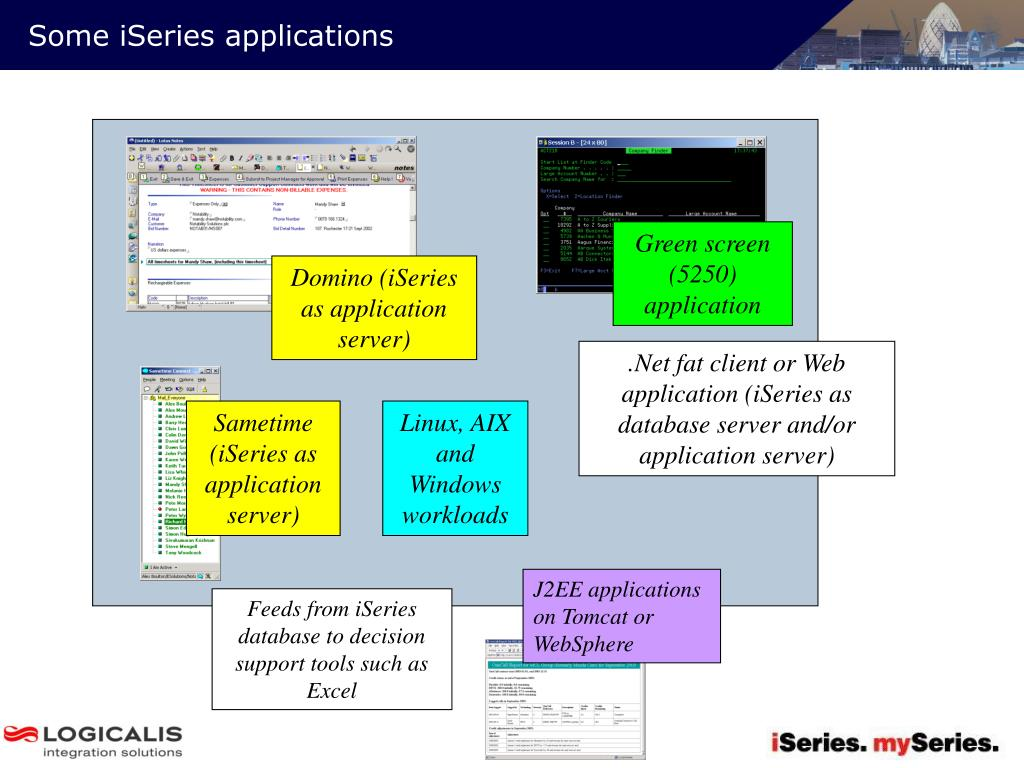 PPT - Introduction to iSeries PowerPoint Presentation - ID