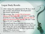 logan study results