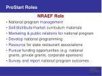 prostart roles16