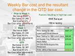 weekly bar cost and the resultant change in the qtd bar cost