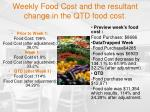 weekly food cost and the resultant change in the qtd food cost