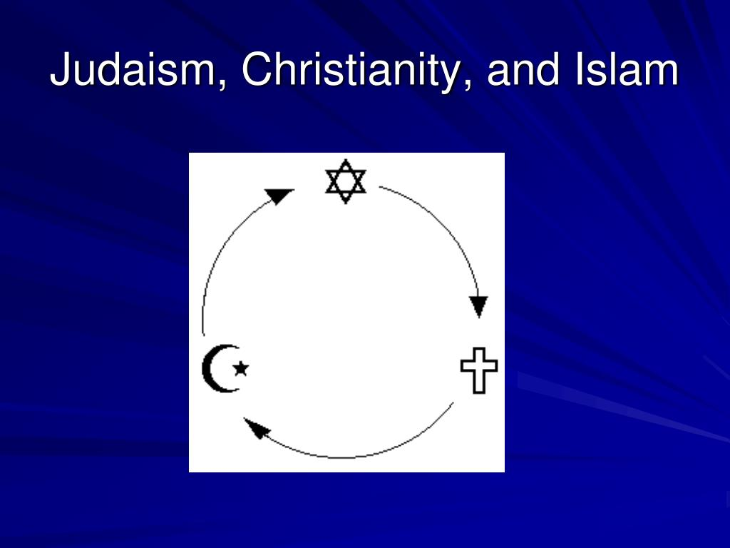 judaism and islam A comparison between islam, christianity and judaism and the choice between them by: muhammed al-sayed muhammed say o people of the scripture (jews and.
