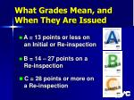 what grades mean and when they are issued