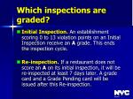which inspections are graded