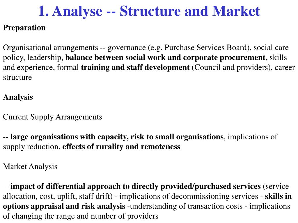 1. Analyse -- Structure and Market