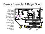 bakery example a bagel shop