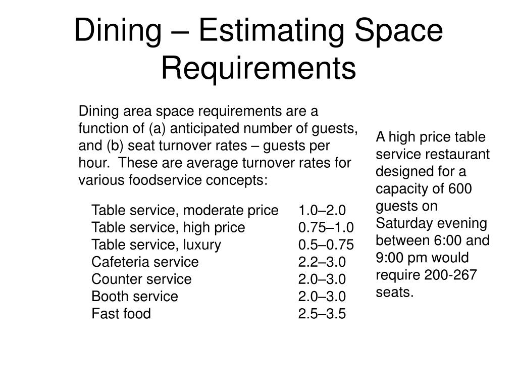 Dining – Estimating Space Requirements