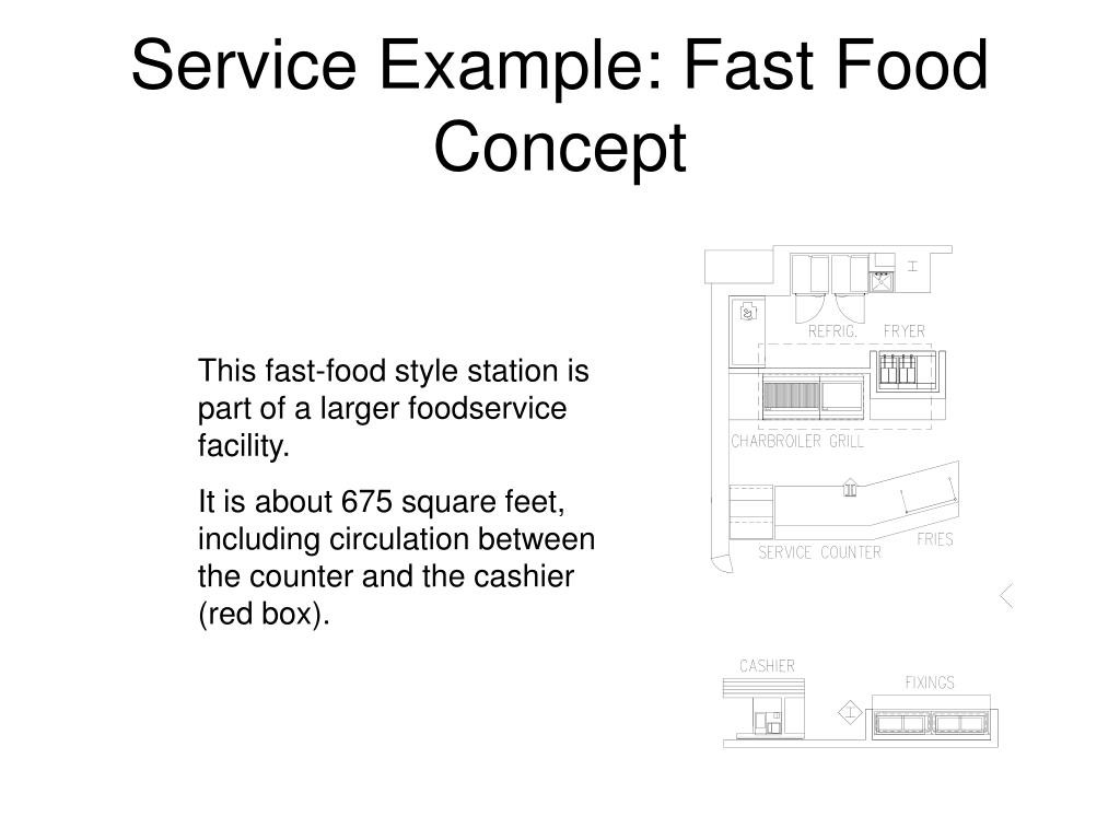 Service Example: Fast Food Concept