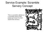 service example scramble servery concept