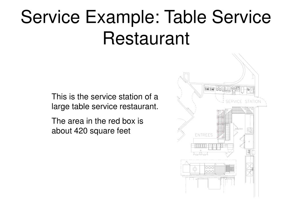 Service Example: Table Service Restaurant