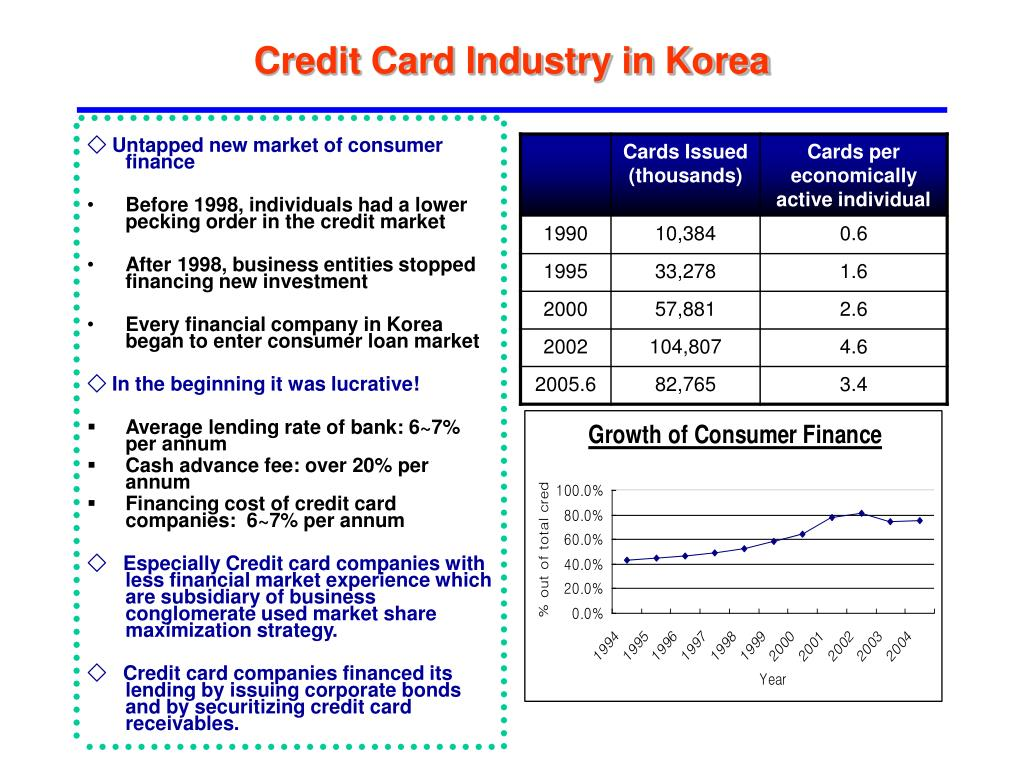 Business Credit Card Market Images - Card Design And Card Template