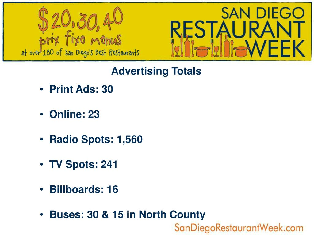 Advertising Totals