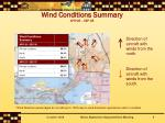 wind conditions summary apr 08 sep 08