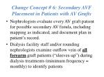 change concept 6 secondary avf placement in patients with av grafts