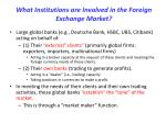 what institutions are involved in the foreign exchange market