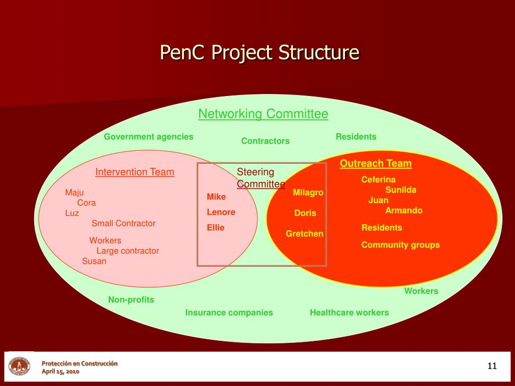PenCProject Structure