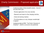 charity commission proposed application