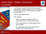 home office charity commission concordat
