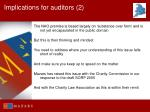 implications for auditors 2