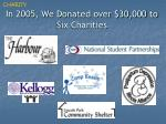 in 2005 we donated over 30 000 to six charities