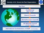 society of st vincent de paul organization