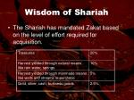 wisdom of shariah