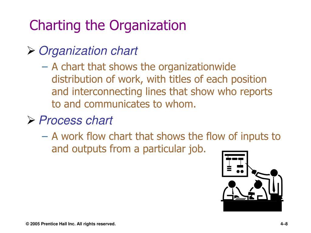 Charting the Organization