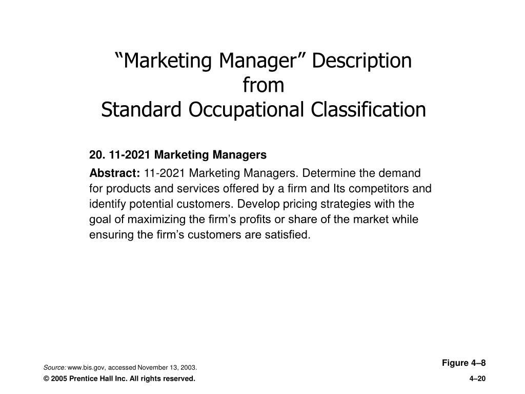 """Marketing Manager"" Description"