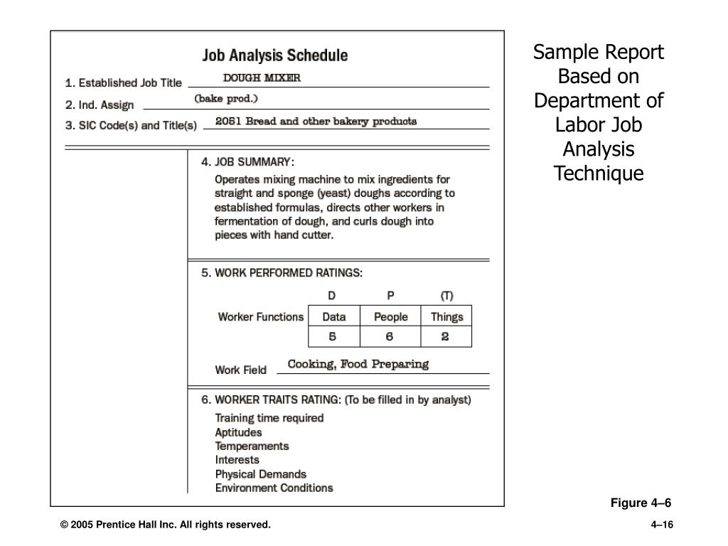 Sample Report Based on Department of Labor Job Analysis Technique