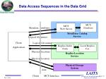 data access sequences in the data grid