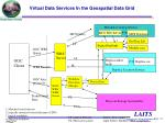 virtual data services in the geospatial data grid