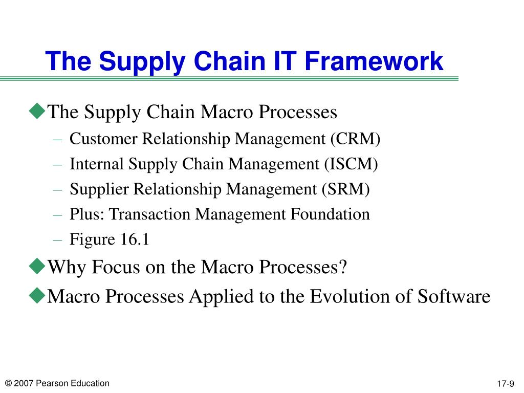 The Supply Chain IT Framework