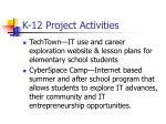k 12 project activities