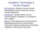 academic technology faculty support