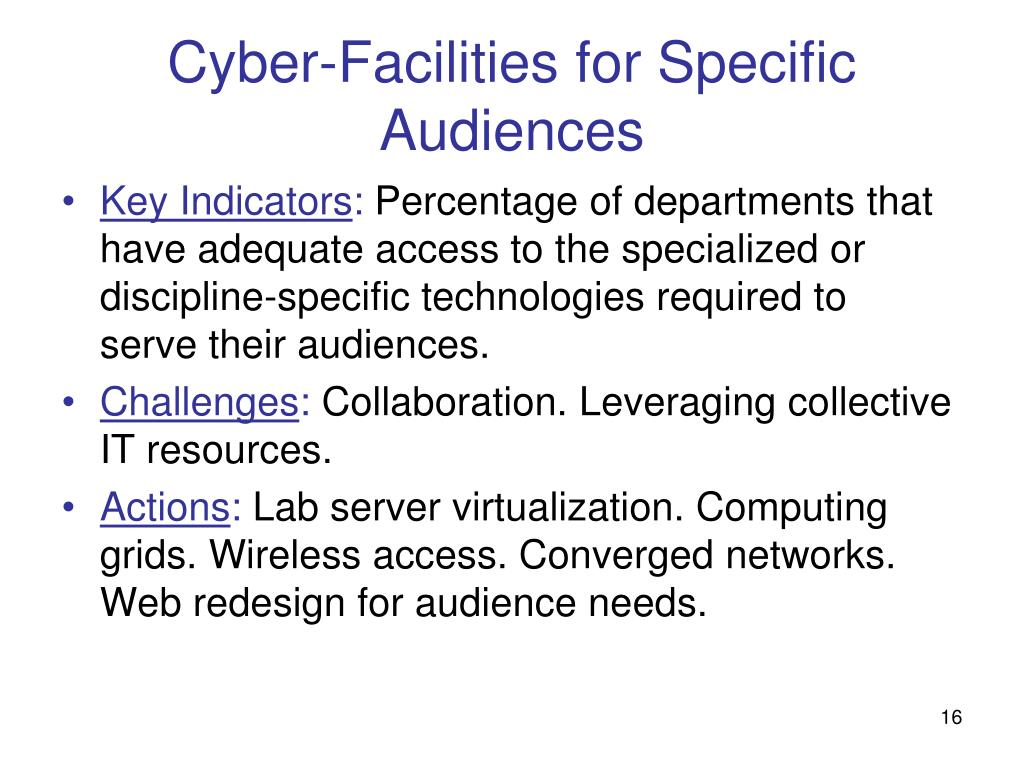Cyber-Facilities for Specific Audiences