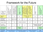 framework for the future