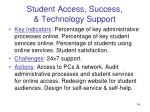 student access success technology support