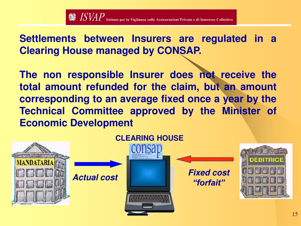Settlements between Insurers are regulated in a Clearing House managed by CONSAP.