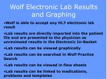 wolf electronic lab results and graphing