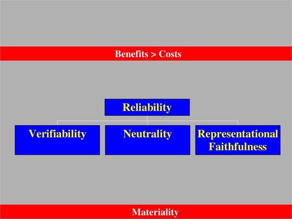 Benefits > Costs