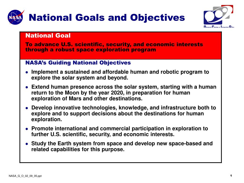 national goals and objectives l.