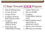 12 steps towards your program205