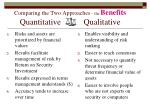 comparing the two approaches the benefits quantitative qualitative