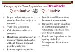 comparing the two approaches the drawbacks quantitative qualitative