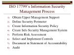 iso 17799 s information security management process