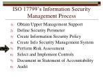 iso 17799 s information security management process58