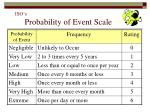 iso s probability of event scale