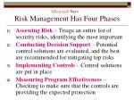 microsoft says risk management has four phases