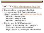 nc its s risk management program